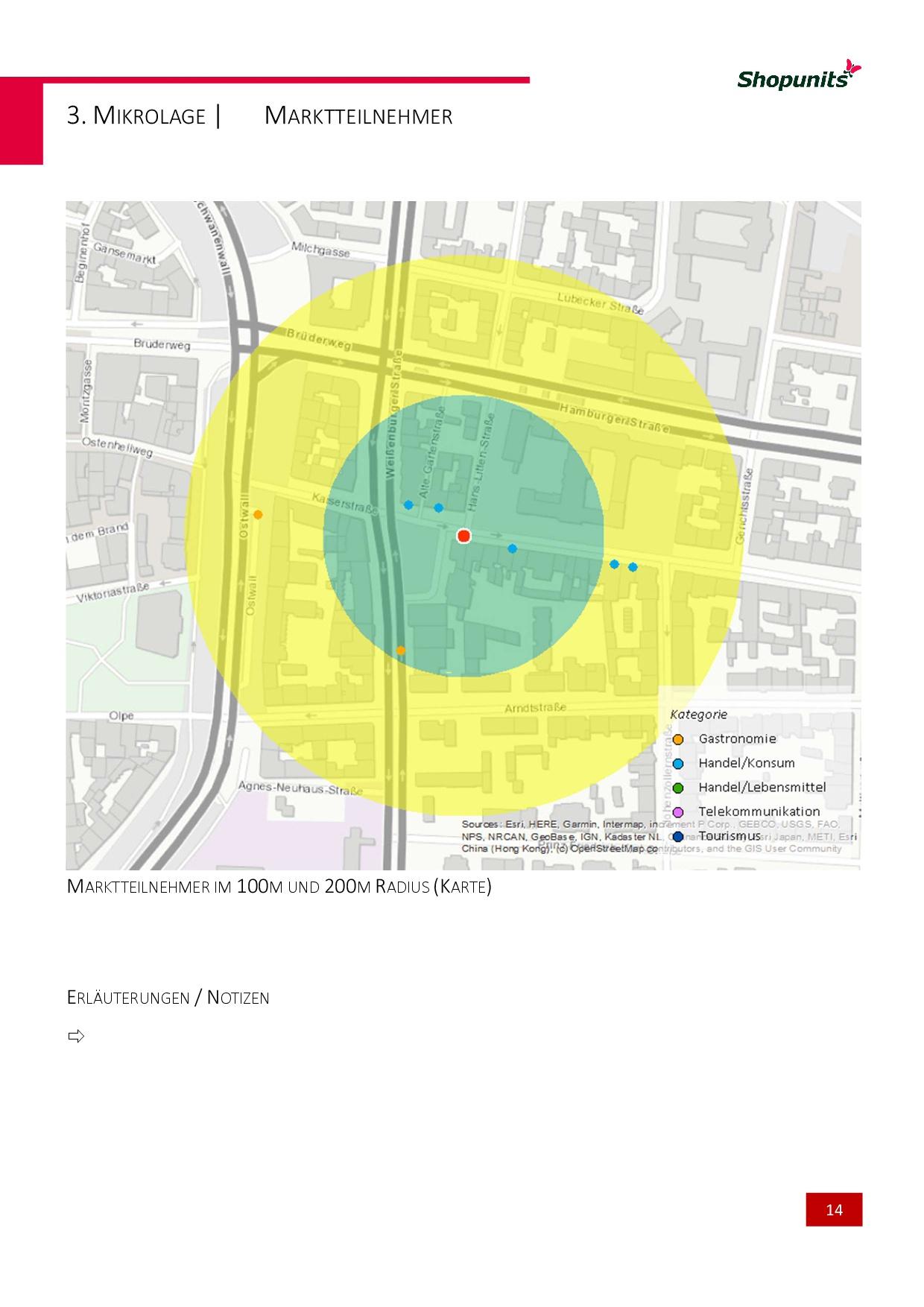 Go*Local - Online-Analysen für Markt, Standort und Wettbewerb, hier: Marktteilnehmer im 100m-200m Radius